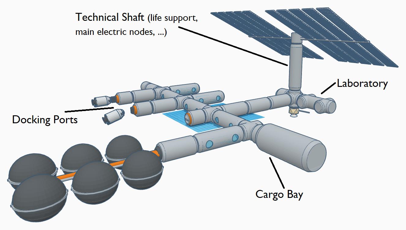 Deep Space Gateway Alpha